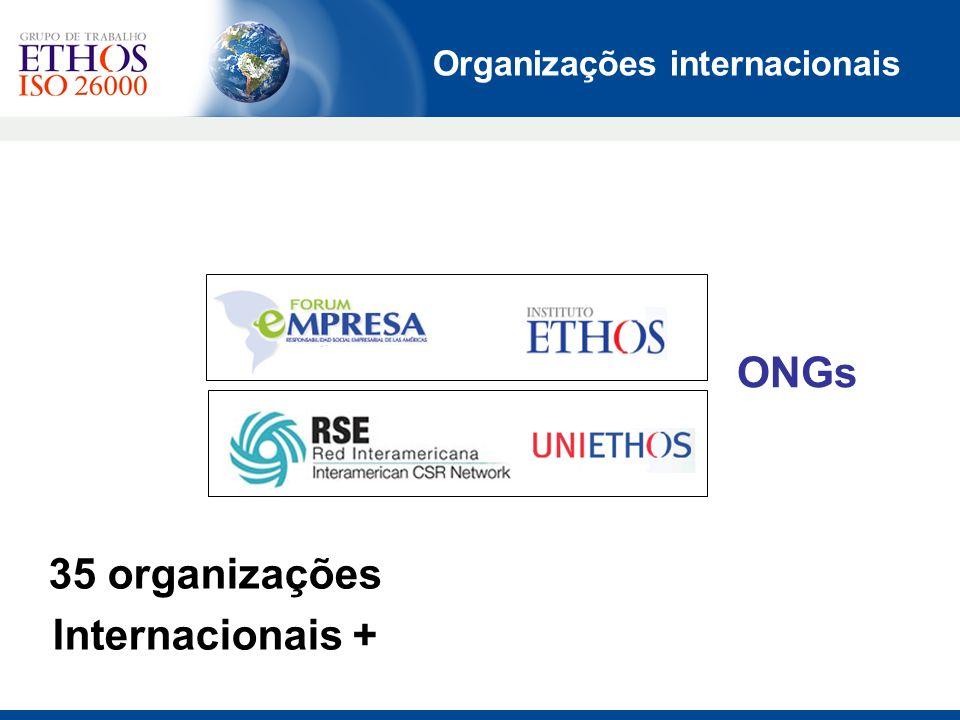 Organizações internacionais ONGs 35 organizações Internacionais +
