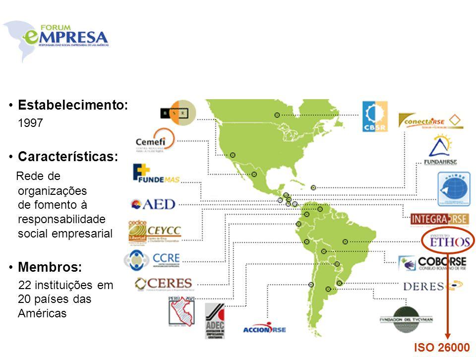 Estabelecimento: 1997 Características: Rede de organizações de fomento à responsabilidade social empresarial Membros: 22 instituições em 20 países das