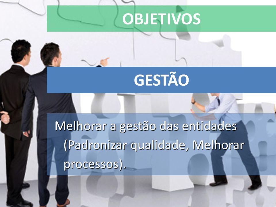 OBJETIVOS Melhorar a gestão das entidades (Padronizar qualidade, Melhorar processos). GESTÃO