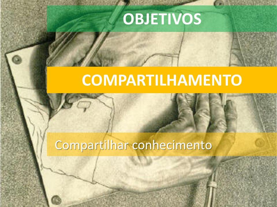 OBJETIVOS Compartilhar conhecimento COMPARTILHAMENTO