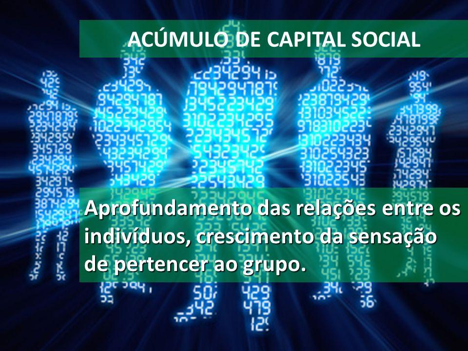 ACÚMULO DE CAPITAL SOCIAL Aprofundamento das relações entre os indivíduos, crescimento da sensação de pertencer ao grupo.