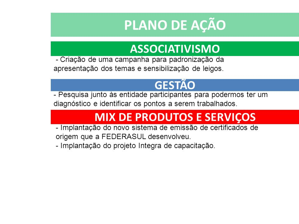 PLANO DE AÇÃO ASSOCIATIVISMO - Criação de uma campanha para padronização da apresentação dos temas e sensibilização de leigos. GESTÃO - Pesquisa junto