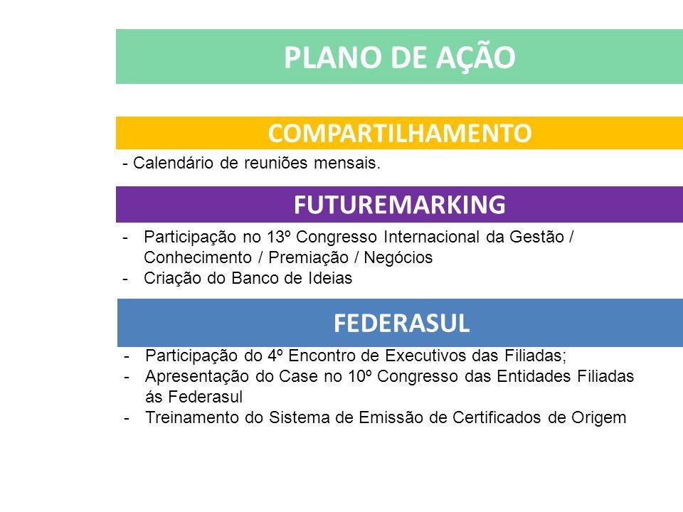 COMPARTILHAMENTO - Calendário de reuniões mensais. FUTUREMARKING -Participação no 13º Congresso Internacional da Gestão / Conhecimento / Premiação / N