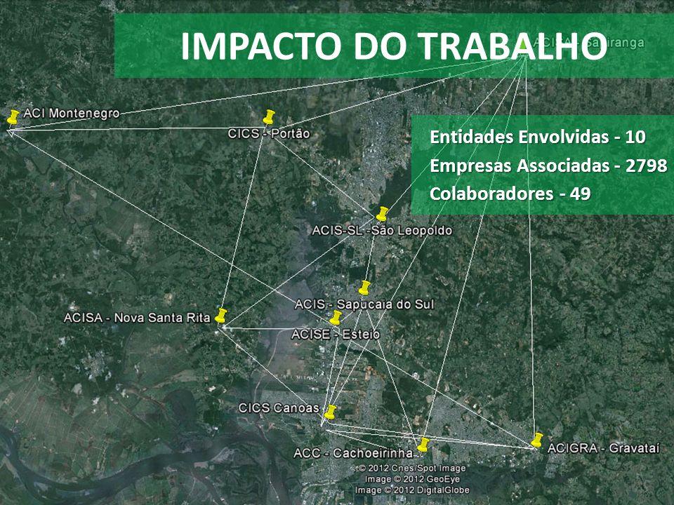 IMPACTO DO TRABALHO Entidades Envolvidas - 10 Empresas Associadas - 2798 Colaboradores - 49