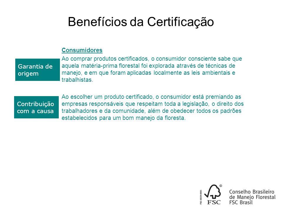 Benefícios da Certificação Consumidores Ao comprar produtos certificados, o consumidor consciente sabe que aquela matéria-prima florestal foi explorada através de técnicas de manejo, e em que foram aplicadas localmente as leis ambientais e trabalhistas.