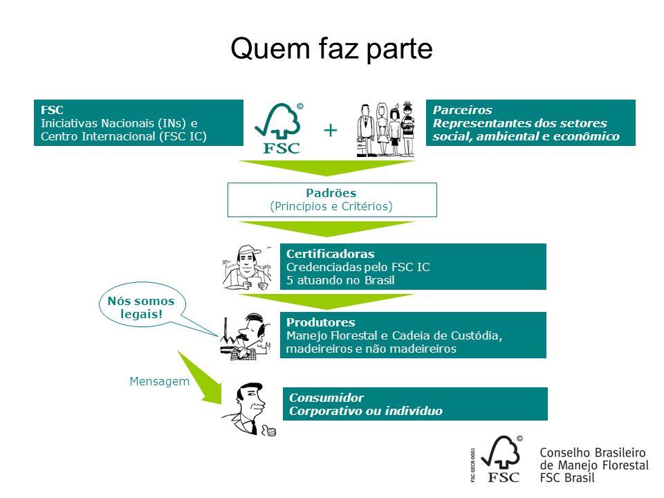 Quem faz parte Parceiros Representantes dos setores social, ambiental e econômico + FSC Iniciativas Nacionais (INs) e Centro Internacional (FSC IC) Padrões (Princípios e Critérios) Certificadoras Credenciadas pelo FSC IC 5 atuando no Brasil Produtores Manejo Florestal e Cadeia de Custódia, madeireiros e não madeireiros Nós somos legais.