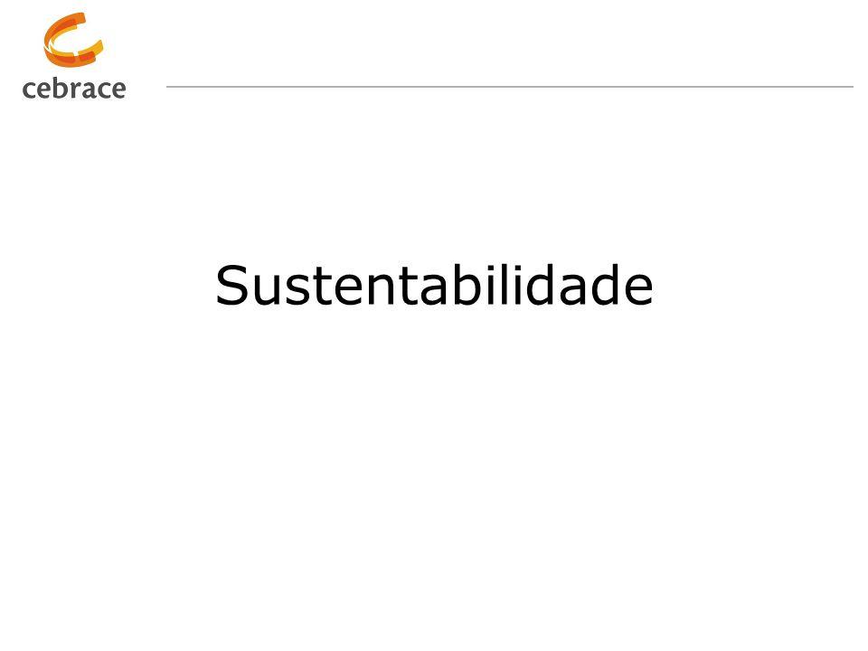 Atributos: –100% Reciclável –Melhora o ambiente de trabalho (integração externo / interno) –Fácil Manutenção –Inerte aos reagentes químicos; –Grande Versatilidade –Baixa geração de resíduos Produção Execução Manutenção – Redução do consumo energético O vidro é um produto Sustentável ?