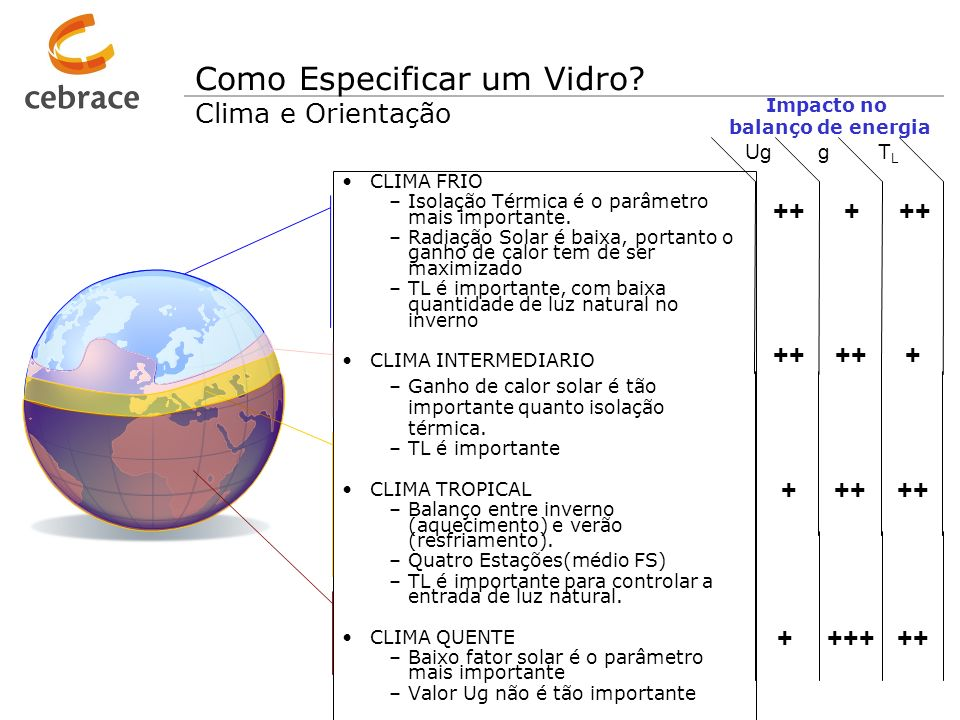 Dados Técnicos Exemplos – Laminado 4.4.1