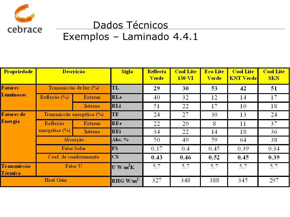 Dados Técnicos Exemplos – Duplo 6 (12) 6