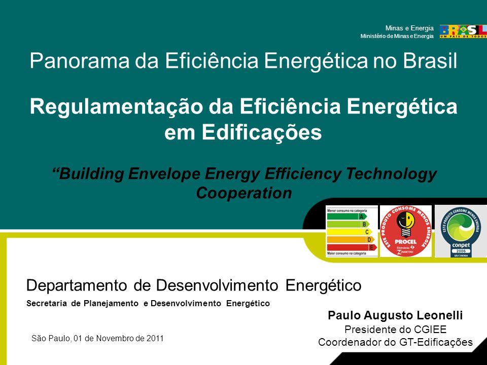 Tópicos abordados Visão geral: política e o planejamento energético brasileiros Sumário das principais ações de EE no Brasil Marco regulatório: a Lei de Eficiência Energética 10.295/01 Principais políticas públicas e programas de eficiência energética Resultados obtidos até 2010 O Plano Nacional de Eficiência Energética – PNEf Eficiência Energética em Edificações Conclusões