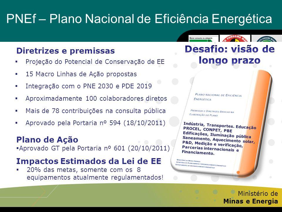 Ministério de Minas e Energia PNEf – Plano Nacional de Eficiência Energética Projeção do Potencial de Conservação de EE 15 Macro Linhas de Ação propos