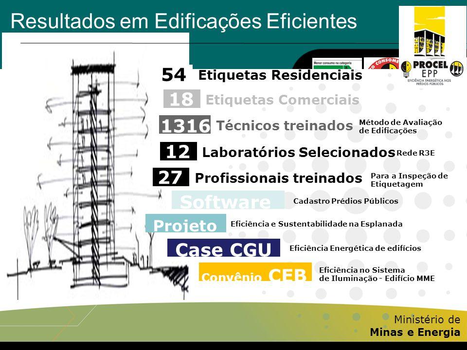 Ministério de Minas e Energia Resultados em Edificações Eficientes 54 Etiquetas Residenciais 18 Etiquetas Comerciais 1316 Técnicos treinados Método de