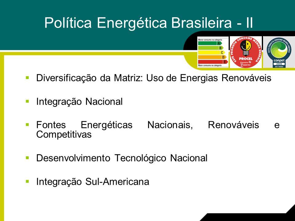 Diversificação da Matriz: Uso de Energias Renováveis Integração Nacional Fontes Energéticas Nacionais, Renováveis e Competitivas Desenvolvimento Tecno