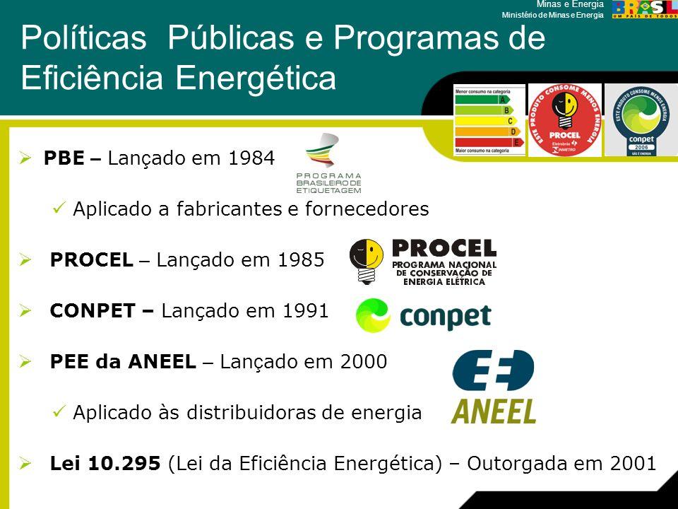 Minas e Energia Ministério de Minas e Energia Políticas Públicas e Programas de Eficiência Energética PBE – Lan ç ado em 1984 Aplicado a fabricantes e