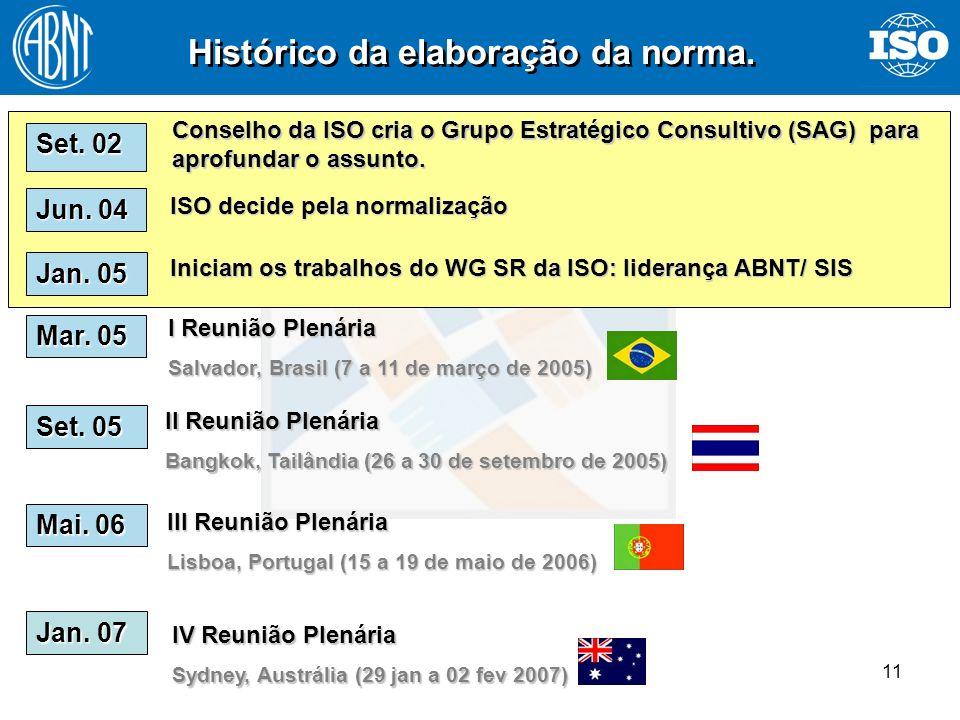 11 Histórico da elaboração da norma. Set. 02 Conselho da ISO cria o Grupo Estratégico Consultivo (SAG) para aprofundar o assunto. Jun. 04 ISO decide p