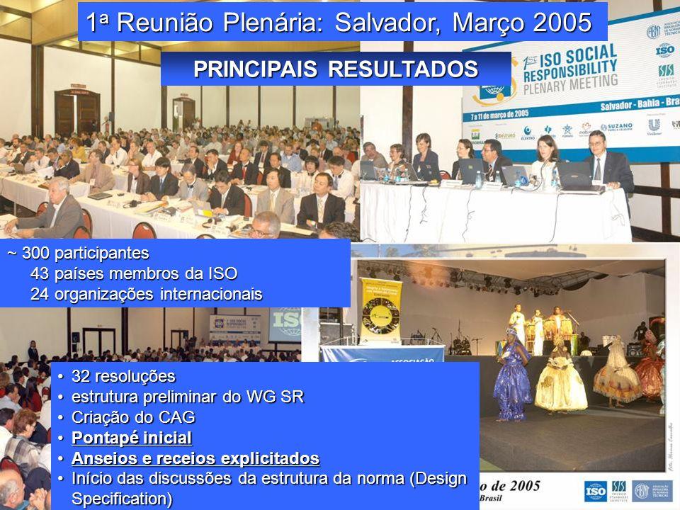 20 1 a Reunião Plenária: Salvador, Março 2005 ~ 300 participantes 43 países membros da ISO 43 países membros da ISO 24 organizações internacionais 24