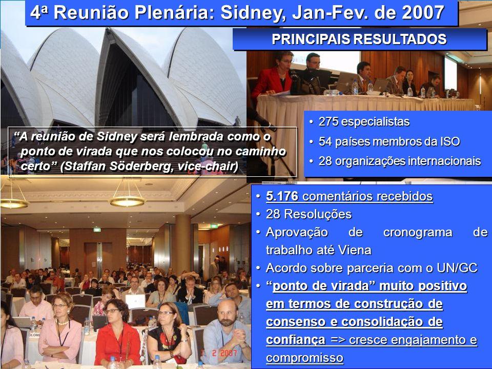 23 275 especialistas275 especialistas 54 países membros da ISO54 países membros da ISO 28 organizações internacionais28 organizações internacionais 27
