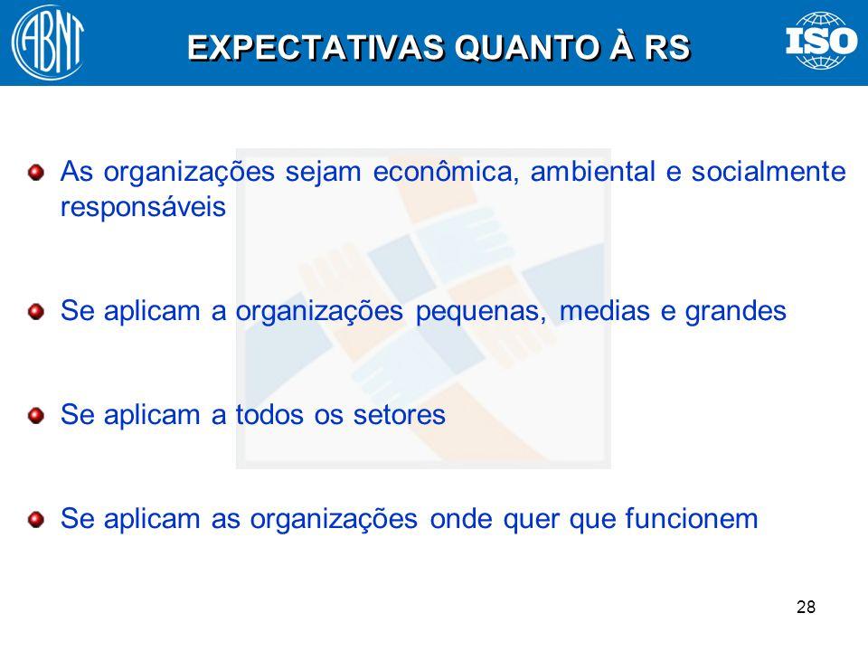 28 EXPECTATIVAS QUANTO À RS As organizações sejam econômica, ambiental e socialmente responsáveis Se aplicam a organizações pequenas, medias e grandes