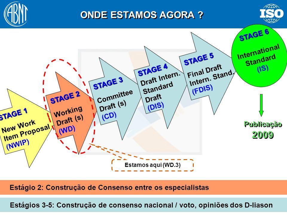 31 Estágios 3-5: Construção de consenso nacional / voto, opiniões dos D-liason Estágio 2: Construção de Consenso entre os especialistas STAGE 1 New Wo