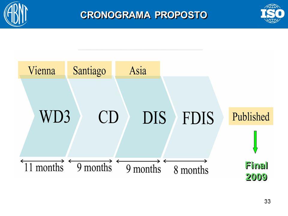 33 CRONOGRAMA PROPOSTO Final 2009