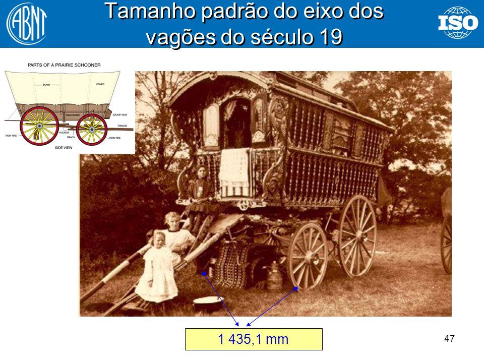 47 Tamanho padrão do eixo dos vagões do século 19 1 435,1 mm