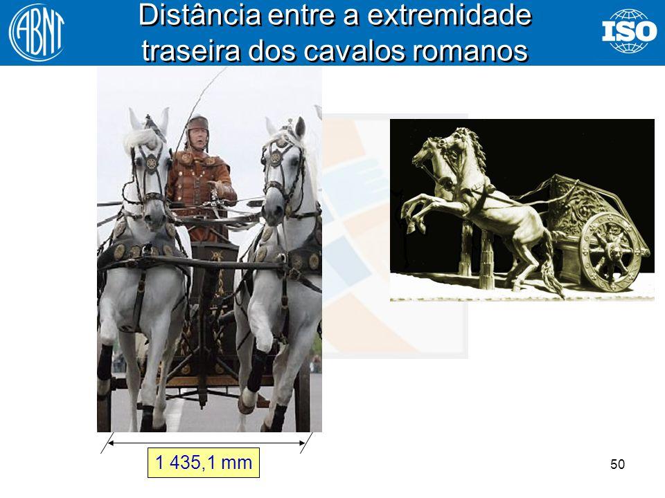 50 1 435,1 mm Distância entre a extremidade traseira dos cavalos romanos