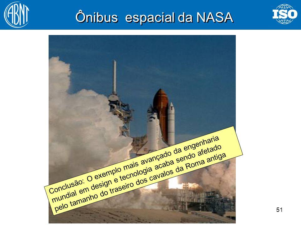 51 Ônibus espacial da NASA Conclusão: O exemplo mais avançado da engenharia mundial em design e tecnologia acaba sendo afetado pelo tamanho do traseir
