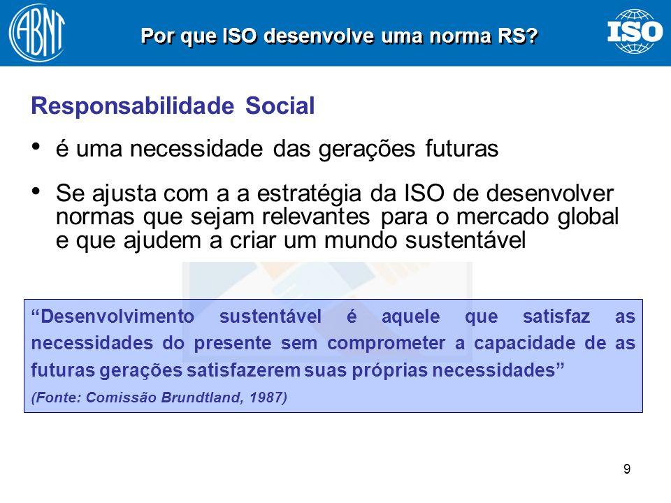 9 Por que ISO desenvolve uma norma RS? Responsabilidade Social é uma necessidade das gerações futuras Se ajusta com a a estratégia da ISO de desenvolv