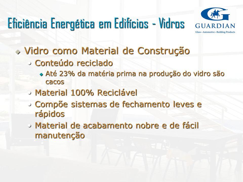 Conclusões O vidro é um material sustentável O uso do vidro na arquitetura é cada vez mais amplo Já existe tecnologia, inclusive no Brasil, para produção de vidros de eficiência para qualquer tipologia de projeto O investimento feito em vidros de maior valor tem retorno garantido Eficiência Energética em Edifícios - Vidros