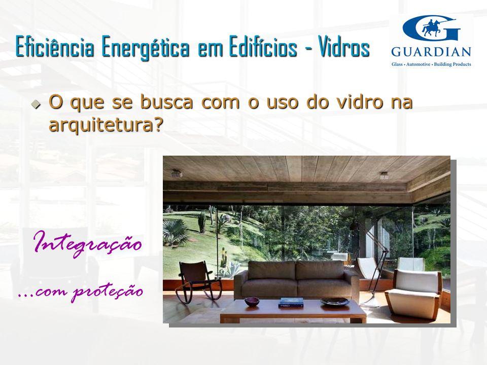 Novos desafios no uso dos vidros Novos desafios no uso dos vidros Arquitetura corporativaArquitetura corporativa Busca ao mesmo tempo benefícios dos vidros e alta eficiência energética Busca ao mesmo tempo benefícios dos vidros e alta eficiência energética Tendências:Tendências: Transmissão Luminosa entre 30 e 40% Transmissão Luminosa entre 30 e 40% Percentual de abertura das fachadas entre 40 e 60% Percentual de abertura das fachadas entre 40 e 60%...