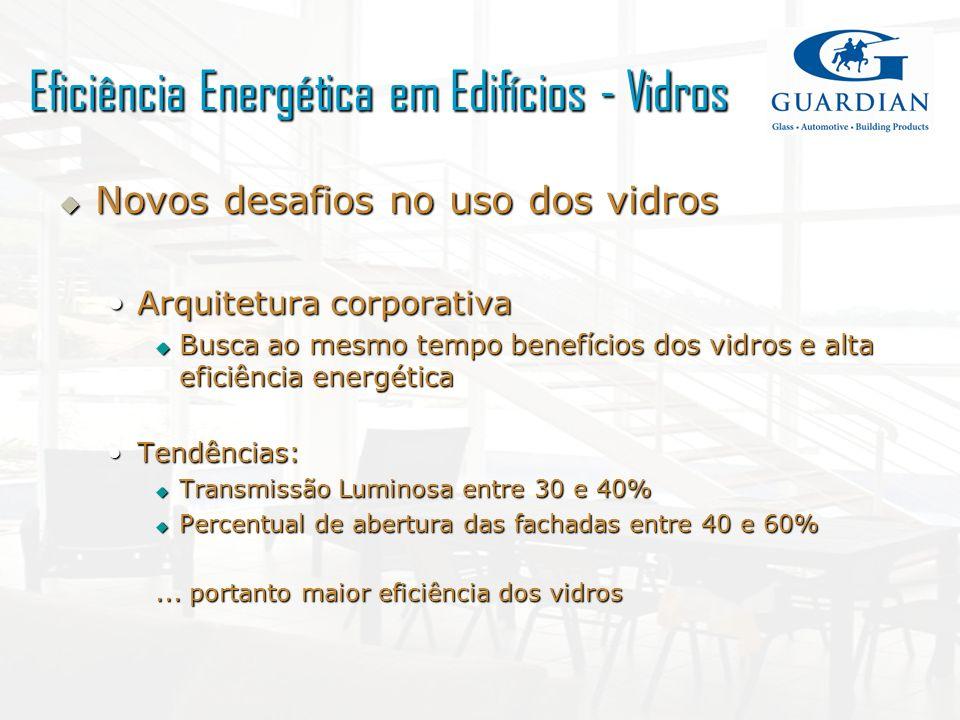 Novos desafios no uso dos vidros Novos desafios no uso dos vidros Arquitetura corporativaArquitetura corporativa Busca ao mesmo tempo benefícios dos v