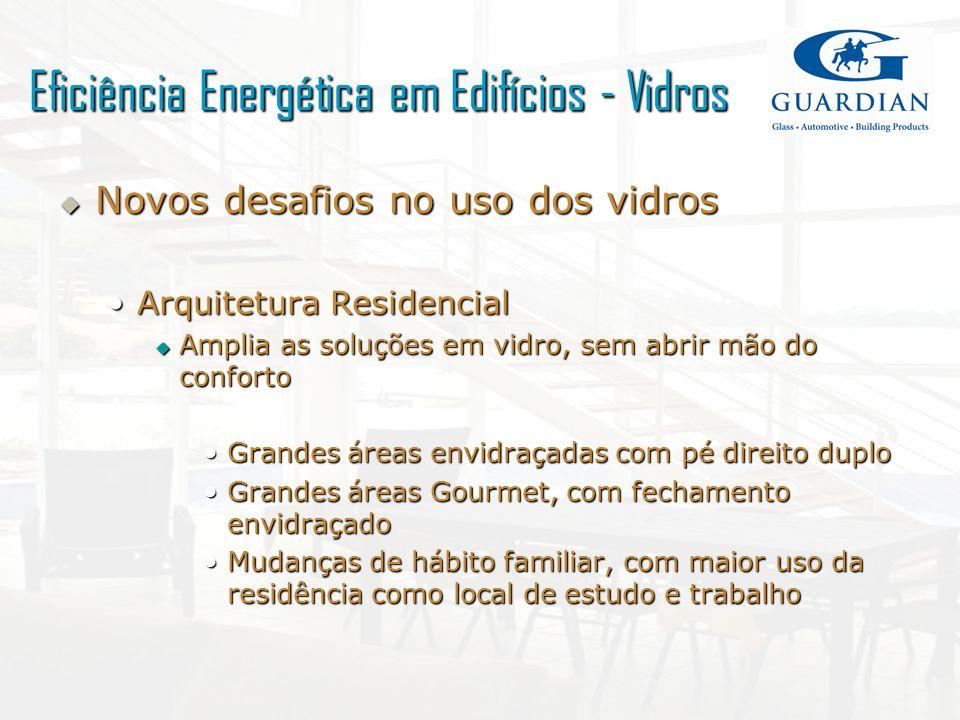 Case Case Edifício de EscritóriosEdifício de Escritórios Área Total =12.000m²Área Total =12.000m² 20 pavimentos20 pavimentos Área de vidros = 3008m²Área de vidros = 3008m² PAF = 50%PAF = 50% Análise em 3 cidadesAnálise em 3 cidades Solução de vidros laminadosSolução de vidros laminados ComparativosComparativos Vidro Comum X Vidro de Controle Solar Vidro Comum X Vidro de Controle Solar Eficiência Energética em Edifícios - Vidros