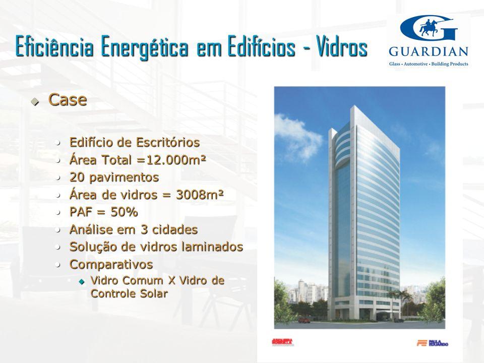 Case Case Edifício de EscritóriosEdifício de Escritórios Área Total =12.000m²Área Total =12.000m² 20 pavimentos20 pavimentos Área de vidros = 3008m²Ár