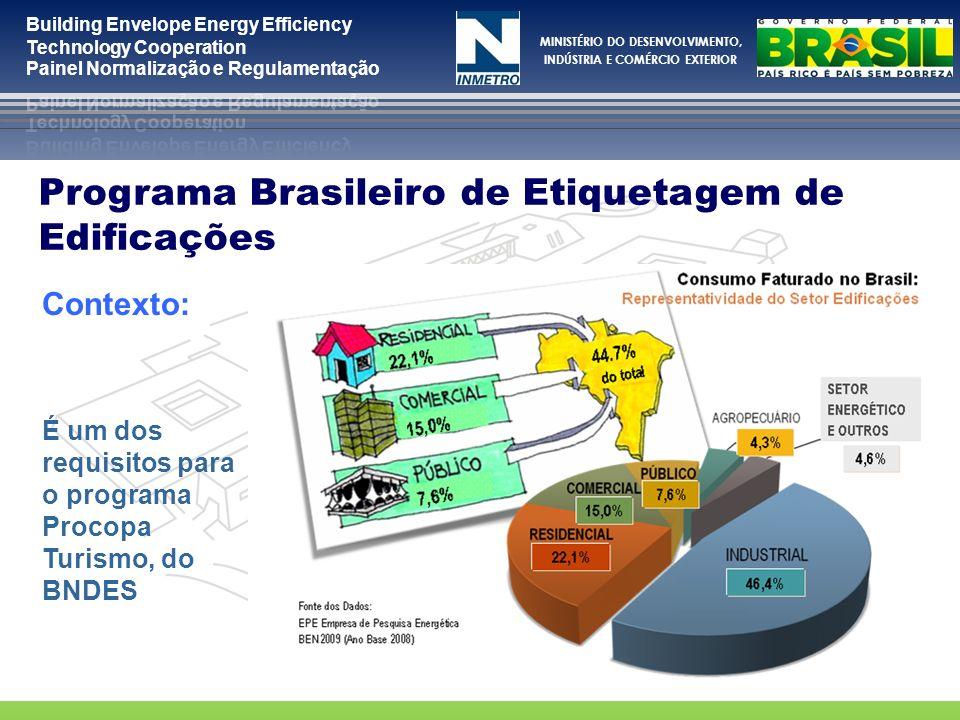 MINISTÉRIO DO DESENVOLVIMENTO, INDÚSTRIA E COMÉRCIO EXTERIOR Programa Brasileiro de Etiquetagem de Edificações Contexto: É um dos requisitos para o pr