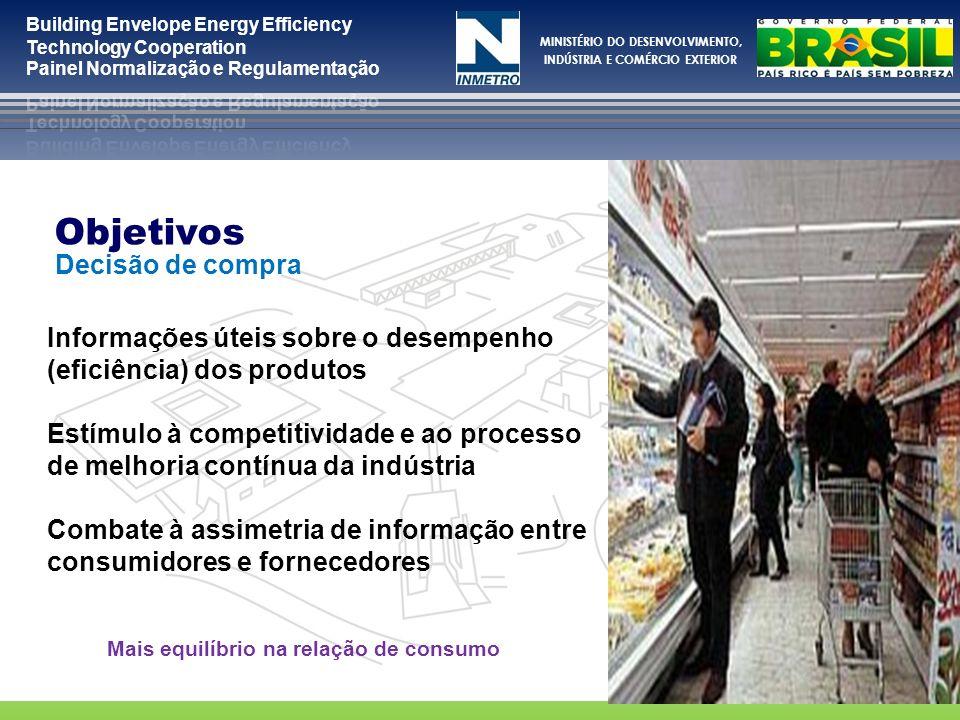 MINISTÉRIO DO DESENVOLVIMENTO, INDÚSTRIA E COMÉRCIO EXTERIOR Objetivos Informações úteis sobre o desempenho (eficiência) dos produtos Estímulo à compe