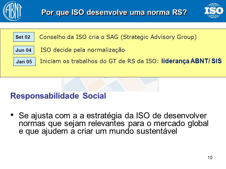 10 Por que ISO desenvolve uma norma RS? Responsabilidade Social Se ajusta com a a estratégia da ISO de desenvolver normas que sejam relevantes para o
