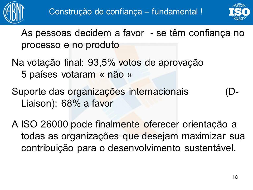 18 As pessoas decidem a favor - se têm confiança no processo e no produto Na votação final: 93,5% votos de aprovação 5 países votaram « não » Suporte
