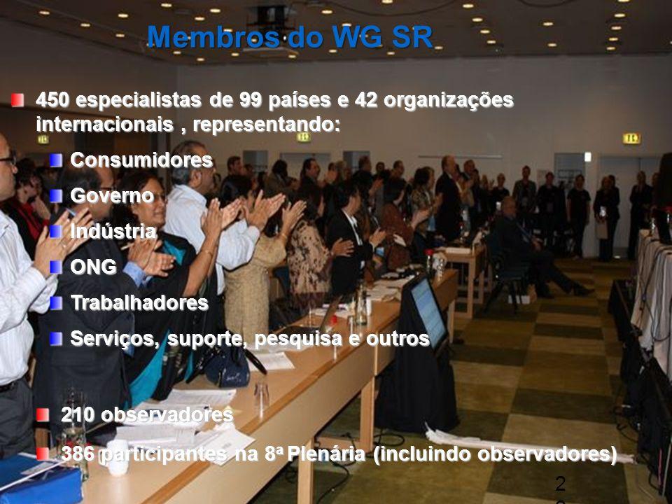 22 210 observadores 386 participantes na 8 a Plenária (incluindo observadores) Membros do WG SR 450 especialistas de 99 países e 42 organizações inter
