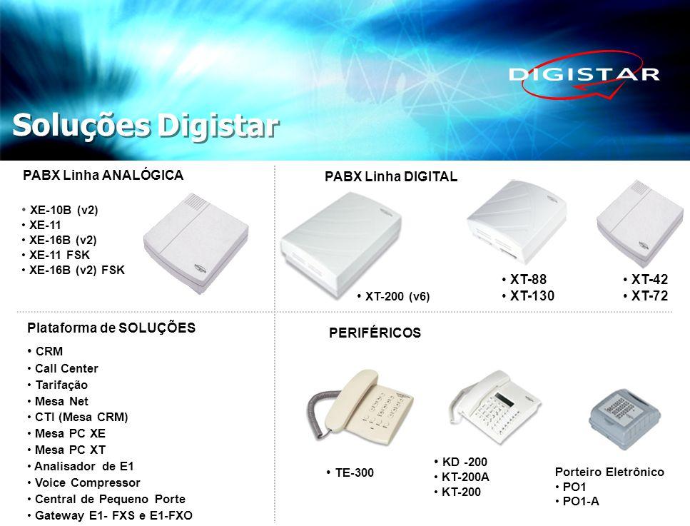 Soluções VoIP Digistar Gateway VoIP XT-50Gateway VoIP MG-8/20/30/120 Telefone IP KT-200B (Puro) Telefone IP KT-200C (Híbrido) PABX IP XT-44/74 IP