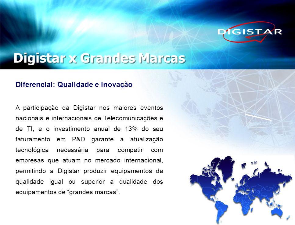 Desvantagem: Compra em grande escala A Digistar concorre com empresas que produzem em larga escala e distribuem os seus produtos no mercado internacional.