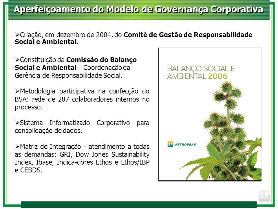 Aperfeiçoamento do Modelo de Governança Corporativa Criação, em dezembro de 2004, do Comitê de Gestão de Responsabilidade Social e Ambiental. Constitu