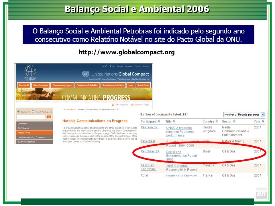 O Balanço Social e Ambiental Petrobras foi indicado pelo segundo ano consecutivo como Relatório Notável no site do Pacto Global da ONU. http://www.glo