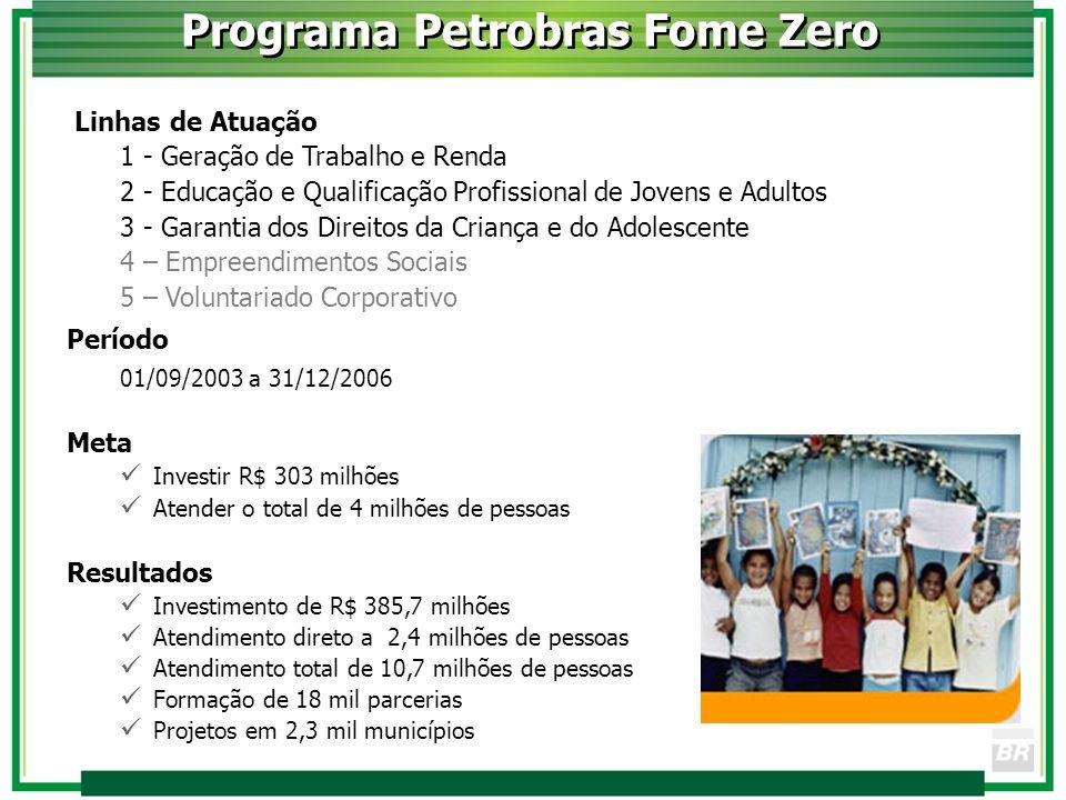 Programa Petrobras Fome Zero Linhas de Atuação 1 - Geração de Trabalho e Renda 2 - Educação e Qualificação Profissional de Jovens e Adultos 3 - Garant