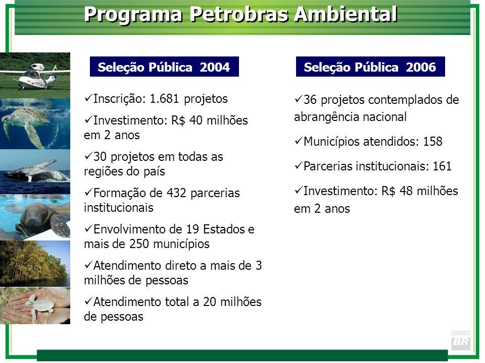 Programa Petrobras Ambiental 36 projetos contemplados de abrangência nacional Municípios atendidos: 158 Parcerias institucionais: 161 Investimento: R$