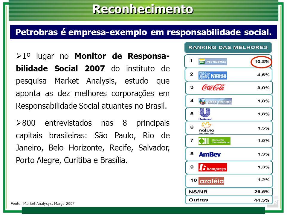 Reconhecimento Petrobras é empresa-exemplo em responsabilidade social. 1º lugar no Monitor de Responsa- bilidade Social 2007 do instituto de pesquisa