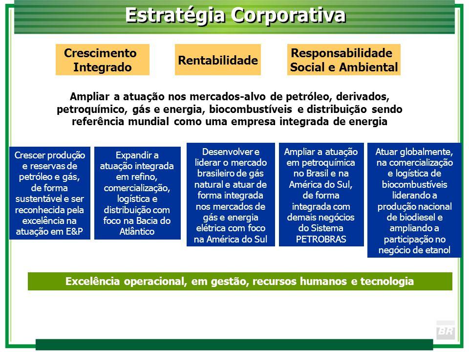 Estratégia Corporativa Crescimento Integrado Rentabilidade Responsabilidade Social e Ambiental Ampliar a atuação nos mercados-alvo de petróleo, deriva