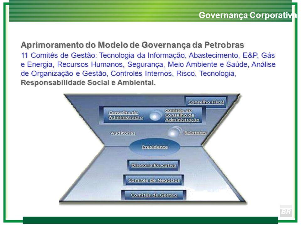 Governança Corporativa Aprimoramento do Modelo de Governança da Petrobras 11 Comitês de Gestão: Tecnologia da Informação, Abastecimento, E&P, Gás e En