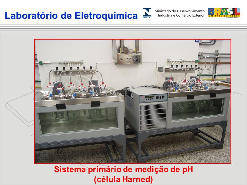 Sistema primário de medição de pH (célula Harned) Laboratório de Eletroquímica