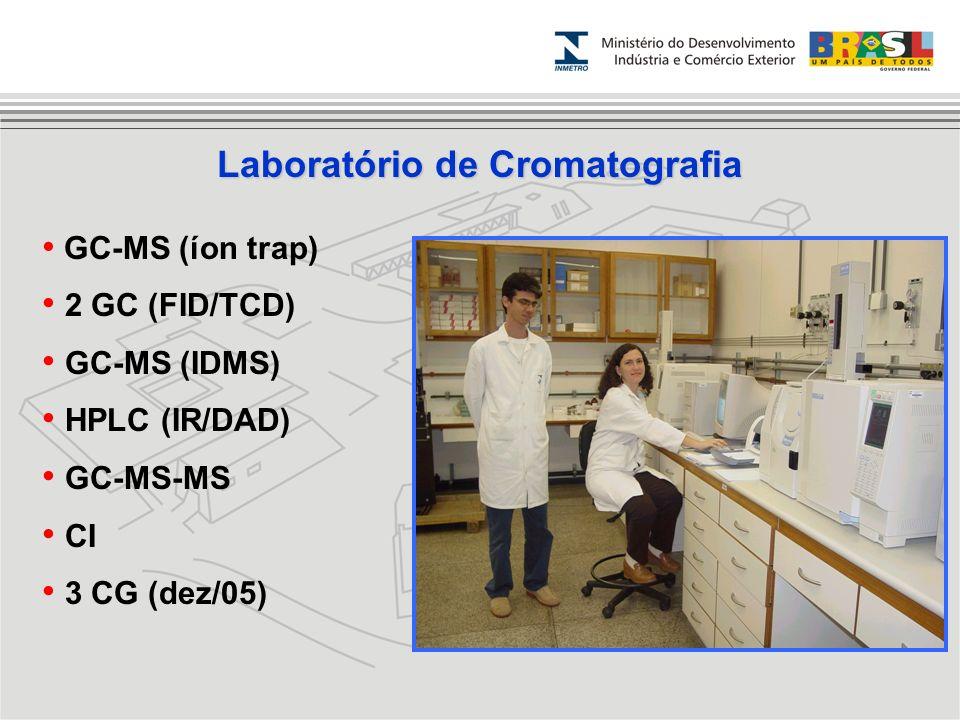 GC-MS (íon trap) 2 GC (FID/TCD) GC-MS (IDMS) HPLC (IR/DAD) GC-MS-MS CI 3 CG (dez/05) Laboratório de Cromatografia