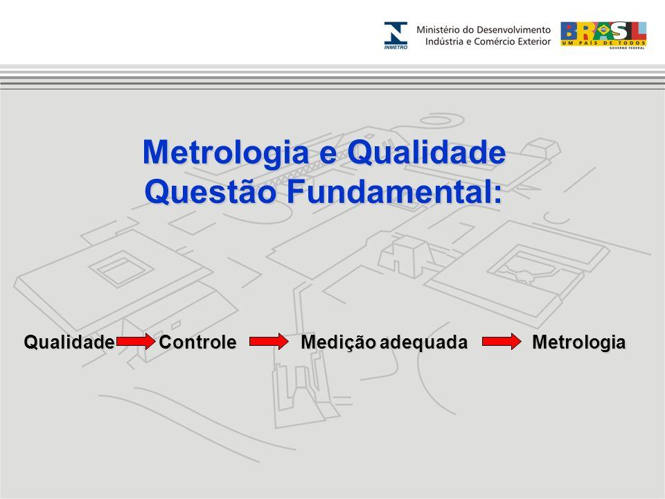Metrologia e Qualidade Questão Fundamental: Qualidade Controle Medição adequada Metrologia